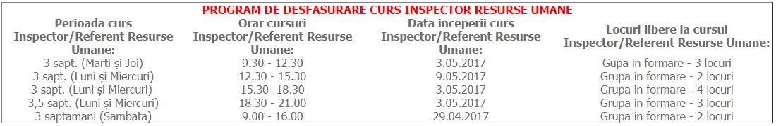 Program curs Inspector Resurse Umane